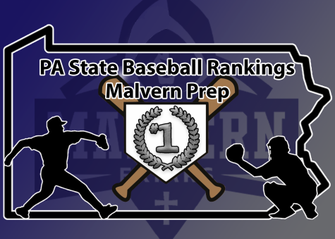 Baseball Strong Preseason Ranking