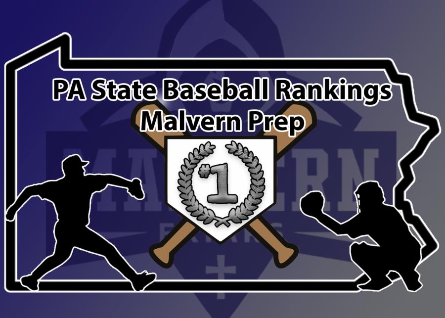 Baseball Strong Preseason Ranking